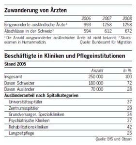 zuwanderung_tabelle
